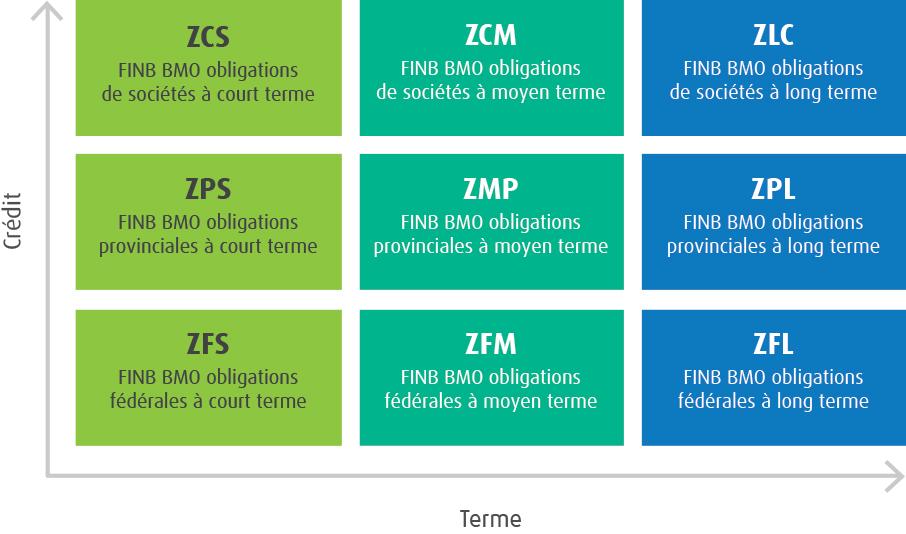 La négociation (trading) des devises sur le Forex est une activité commerciale qui consiste à acheter et vendre les différentes monnaies dans le but de générer des profits sur les variations des prix.
