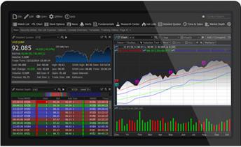 BMO Market Pro - 筆記型電腦圖表