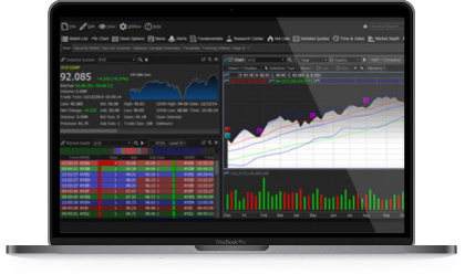The Market Pro platform, a professional-level online trading tool.