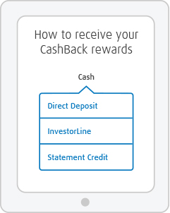 How to redeem your Cashback rewards - Direct deposit, InvestorLine, Statement Credit