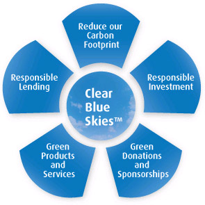 the strategy of haier's environmental development The swot checklist lists some common environmental opportunities and threats that you may  or research and development strategy to gain a picture of where the .
