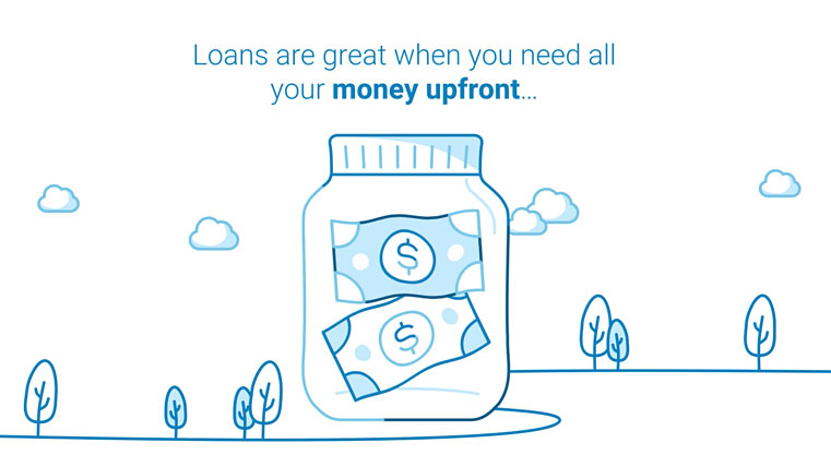 Line of Credit | Loan vs Line of Credit | BMO