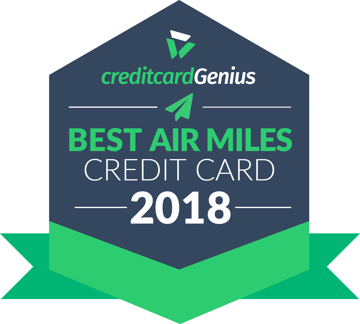 Best Credit Card in Canada for Air Miles 2018
