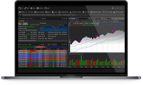 An open laptop with BMO Market Pro online stock trading platform running on the screen
