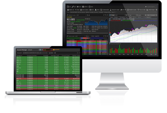 BMO Market Pro online trading platform running on a laptop and a desktop computer