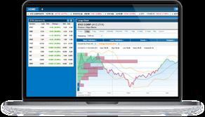 筆電顯示BMO市場串流投資工具