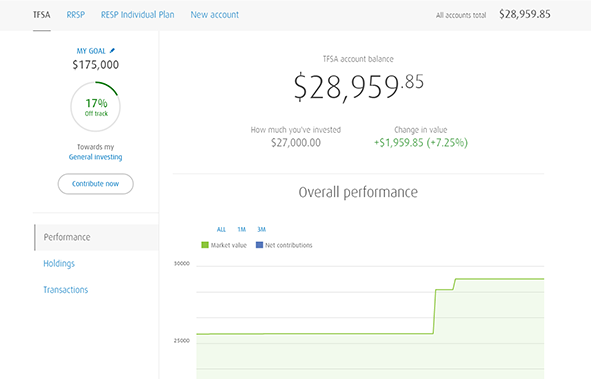 Screenshot of the SmartFolio Performance dashboard